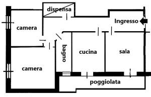 11-planimetria